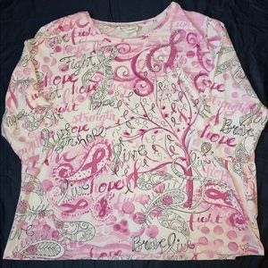 Breast Cancer top